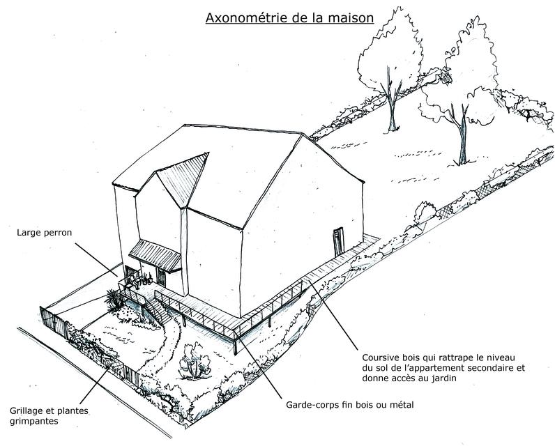 Croquis de conception d'un projet. La réflexion menée avec le CAUE a permis d'imaginer  la création d'une coursive pour utiliser la pente du terrain et créer une terrasse pour la maison.