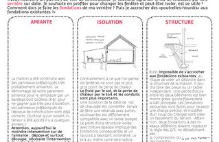 4 - Fiche créer un agrandissement, terrasse, véranda